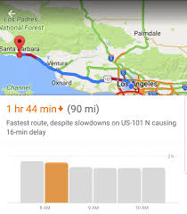 Google Map Route by Google Maps Now Shows A Traffic Bar Graph So You Know Best Time To
