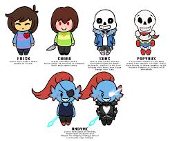 the binding of undertale by soaringsparrows fandom