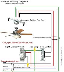 ceiling fan ceiling fan remote control light switch ceiling fan