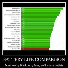 Battery Meme - list of synonyms and antonyms of the word iphone battery meme
