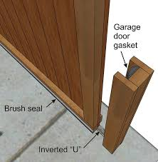 How To Make A Sliding Barn Door by Top 25 Best Exterior Barn Door Hardware Ideas On Pinterest