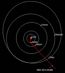 target time and a half black friday new horizons receives mission extension to kuiper belt dawn to