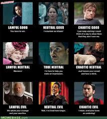 Hunger Games Memes Funny - hunger games memes facebook image memes at relatably com