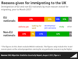 eu citizens living in the uk fact