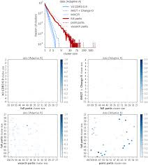 plos computational biology likelihood based inference of b cell