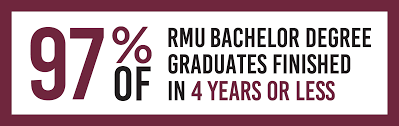 bachelor of science in accounting robert morris university illinois