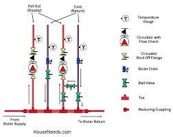 boiler primary loop hydronic heating system primary loops boiler
