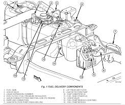 dodge 5 2 engine diagram 2002 dodge intrepid belt diagram u2022 sewacar co