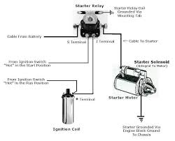 ford solenoid wiring diagram ford wiring diagrams for diy car
