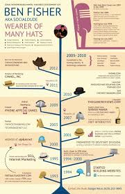infographic resumes the new trend of infographic resumes bestinfographics co