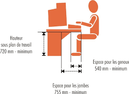 si鑒e ergonomique assis debout si鑒e ergonomique assis debout 56 images tabouret de bureau