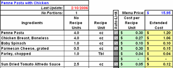 Food Cost Spreadsheet Free by Restaurant Inventory Recipe Costing Menu Profitability Workbook