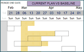 Sle Gantt Chart Excel Template Project Manager Excel Template