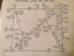 Lbl Map A Map Of The Internet In 1973 Yes All Of It X Post R Pics