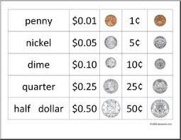 coin value worksheets super teacher worksheets