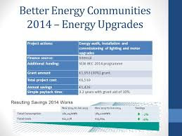 grants for lighting upgrades energy opportunities on pig farms presentation by paddy phelan