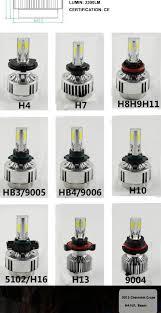 led bulb in 3 way l a336 cob h4 h7 led headlight h11 car headlight hb3 led car led light