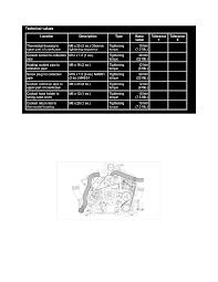 100 repair manual 2011 porsche cayenne 2012 porsche cayenne