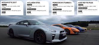 vs porsche 911 turbo top gear drag race mclaren 570s vs porsche 911 turbo s vs audi