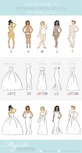 wedding dress guide a guide to wedding dresses and types