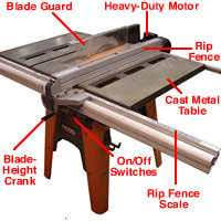 download carpentry power tools list plans diy target 6 drawer