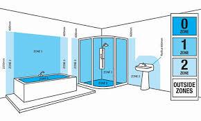 bathroom zone regulations for ceiling speakers