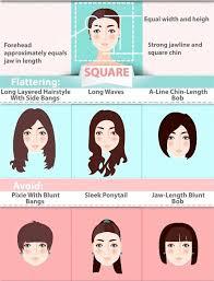 comment choisir sa coupe de cheveux comment choisir sa coupe de cheveux femme ma coupe de cheveux