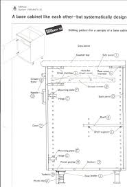 vocabulary for frameless cabinet parts