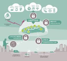 automotive security infineon technologies