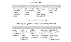 weight loss diet plans for different calorie needs read health