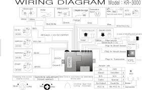 proton wira alarm wiring diagram proton wiring diagrams instruction