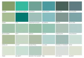 Different Shades Of Green Paint Best Blue Green Paint Color Home Act