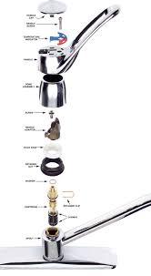 Moen Kitchen Faucet Models 25 Best Ideas About Shower Faucet Repair On Pinterest Moen Brass