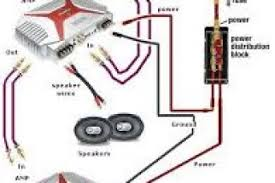 car stereo wiring diagram with wiring diagram