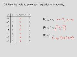 Table To Equation Section 4 4 Solving Absolute Value Equations And Inequalities