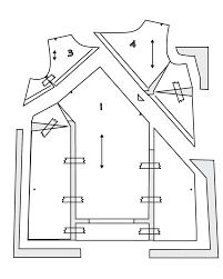 introducing saltbox u2014 blueprints for sewing