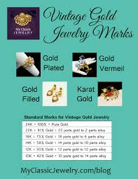 vintage jewelry marks help for dating your vintage jewelry my