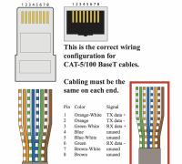 wiring diagram for network cat5 wiring diagram byblank