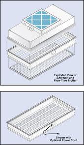 Clean Room Light Fixtures T Grid Flow Through Troffers Clean Rooms International