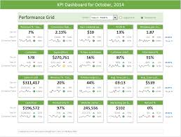 Excel Template Dashboard Best 25 Kpi Dashboard Excel Ideas On Kpi Dashboard