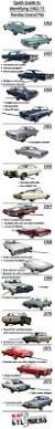 best 25 pontiac grand prix ideas on pinterest pontiac gto