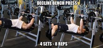 Bench Meme - meme generator decline bench press