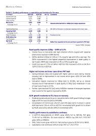 personal banker resume objective mahindra financial result update 4qfy15 pat up 7 yoy and 144 qoq