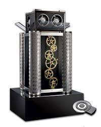 all about watchwinders at watchwinder com