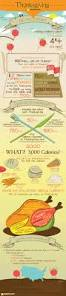 Things To Eat For Thanksgiving 25 Best Ideas About Facts About Thanksgiving On Pinterest