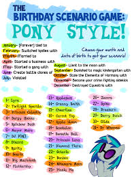 Meme Name List - mlpfim birthday meme by dermatillomaniac on deviantart