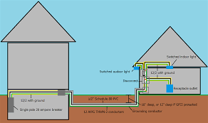 50 amp rv wiring diagram carlplant