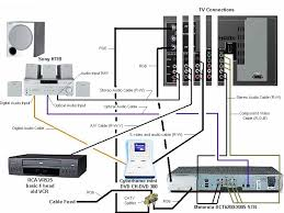 home theatre wiring diagram home wiring diagrams instruction