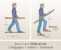 treppen rechner schrittmaß steigung bei treppen