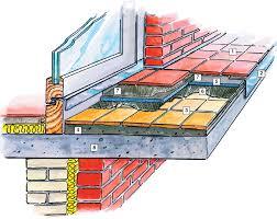 balkon sanierung balkonsanierung mit allem pipapo